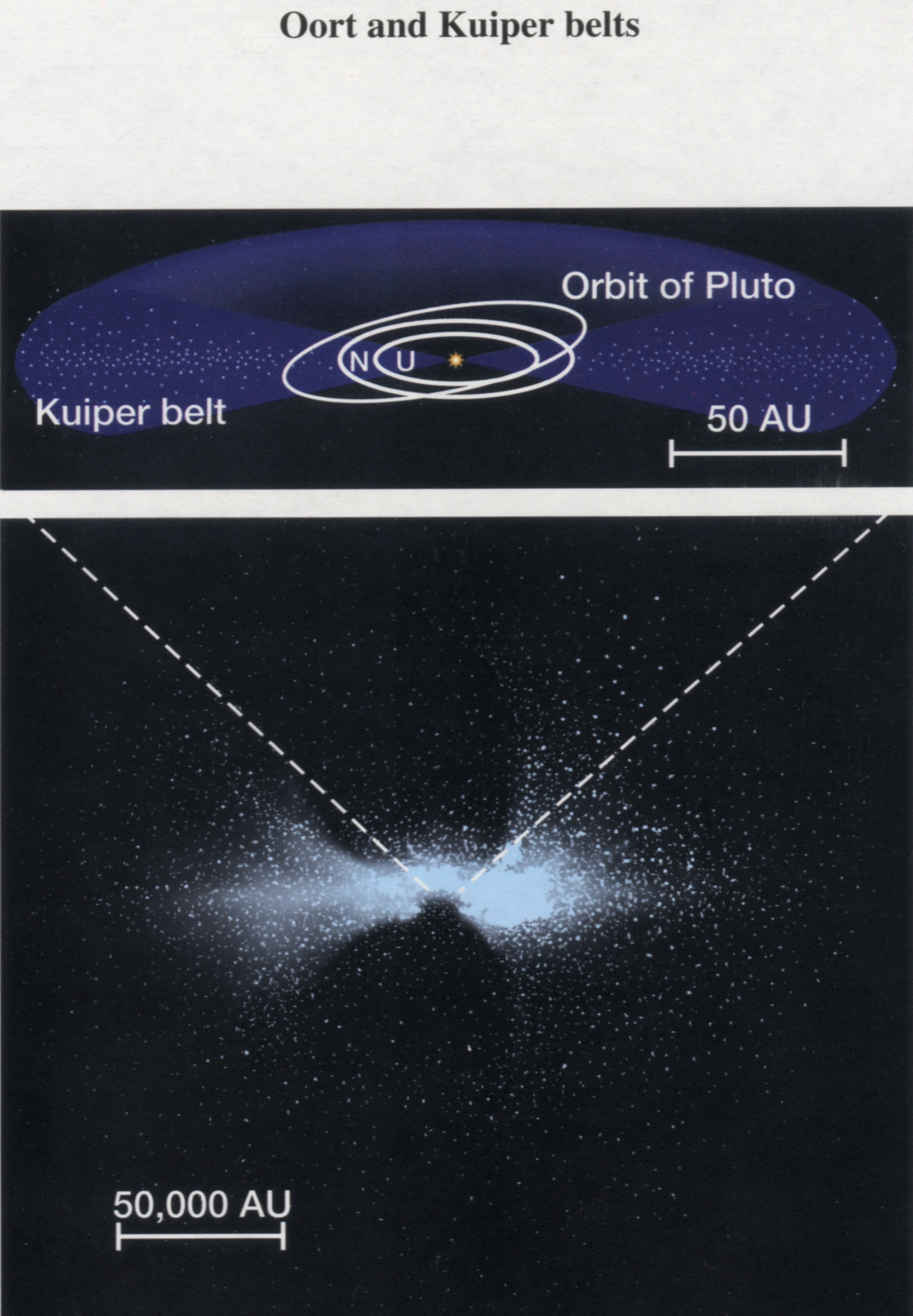 oort cloud location - HD 1620×2335